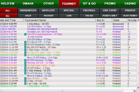 High Five Tournament Series At Betcoin 2,197 BTC