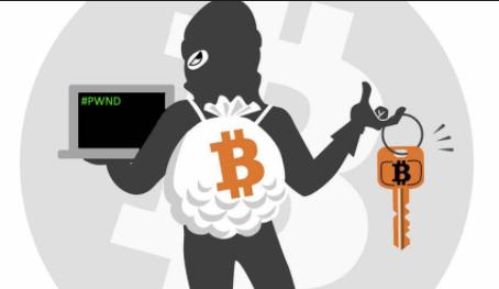 BitcoinCasino.io Kind Of Shady