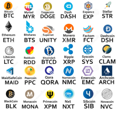 Best chart time frame for cryptocurrency